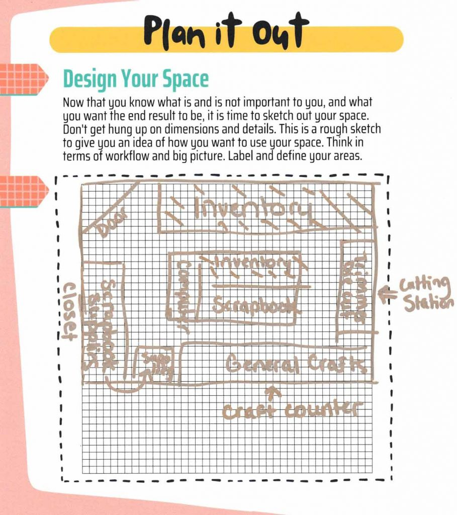 How to Organize a Craft Room with a grid for sketching your space